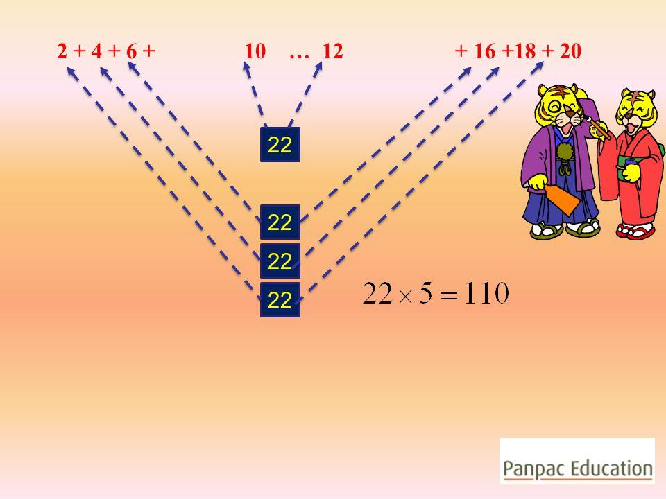 2 + 4 + 6 + 10 … 12 + 16 +18 + 20 22 22 22 22