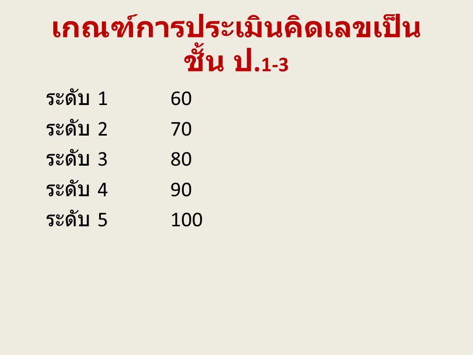 เกณฑ์การประเมินคิดเลขเป็น ชั้น ป.1-3