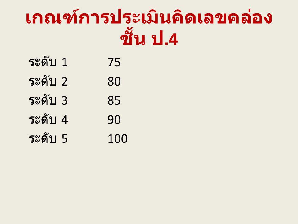 เกณฑ์การประเมินคิดเลขคล่อง ชั้น ป.4
