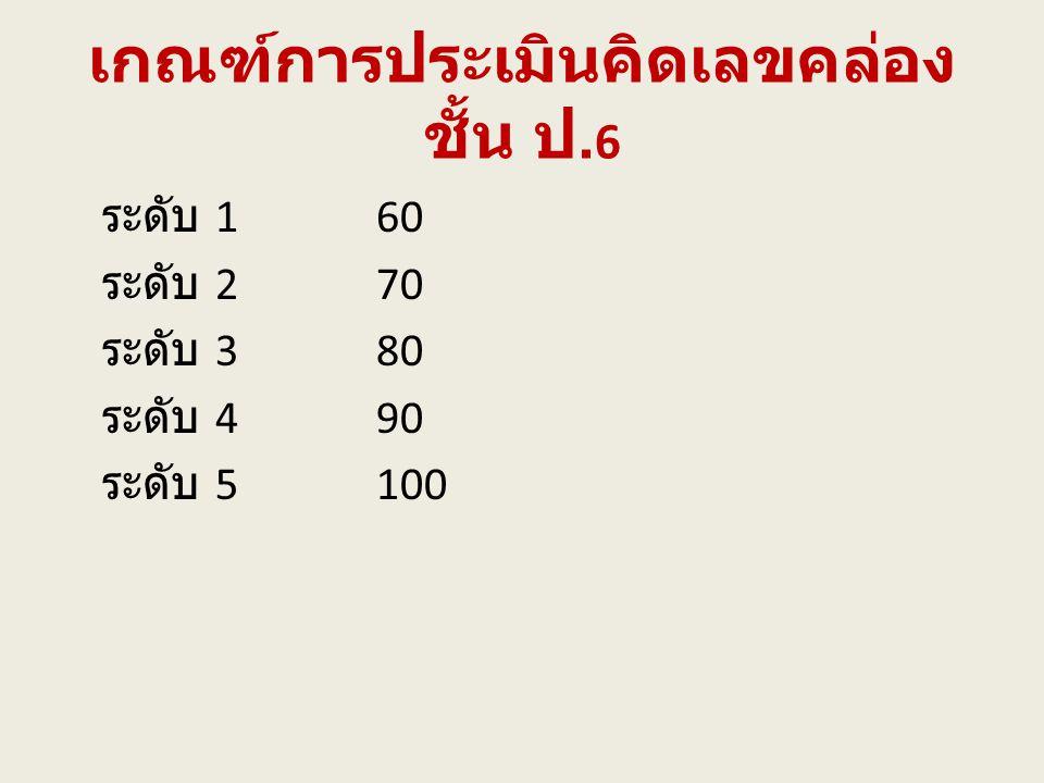 เกณฑ์การประเมินคิดเลขคล่อง ชั้น ป.6