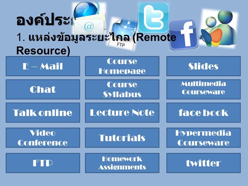 องค์ประกอบ 1. แหล่งข้อมูลระยะไกล (Remote Resource) E – Mail Slides