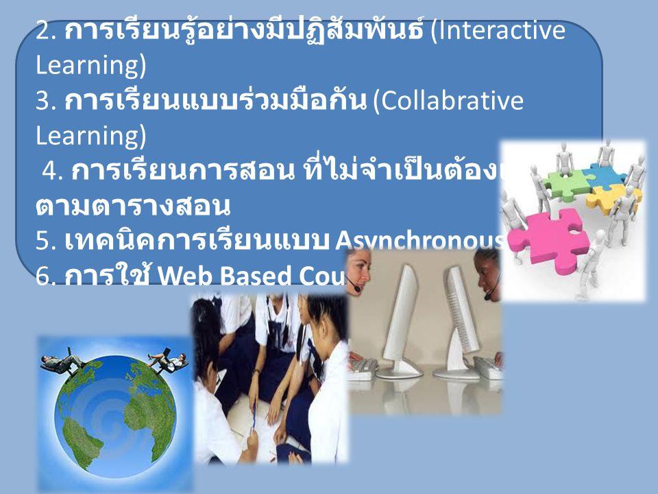 2. การเรียนรู้อย่างมีปฏิสัมพันธ์ (Interactive Learning)