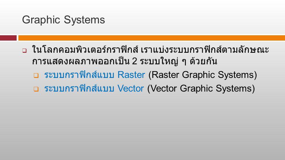 Graphic Systems ในโลกคอมพิวเตอร์กราฟิกส์ เราแบ่งระบบกราฟิกส์ตามลักษณะการแสดงผลภาพออกเป็น 2 ระบบใหญ่ ๆ ด้วยกัน.