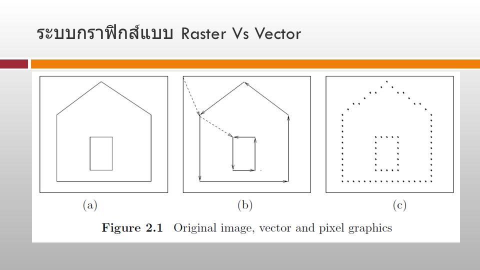 ระบบกราฟิกส์แบบ Raster Vs Vector