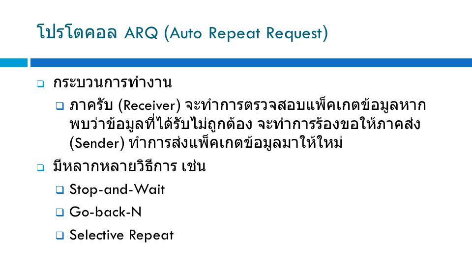 โปรโตคอล ARQ (Auto Repeat Request)