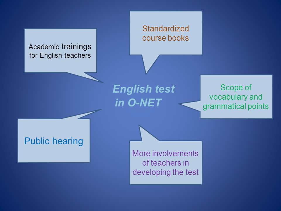 English test in O-NET Public hearing Standardized course books