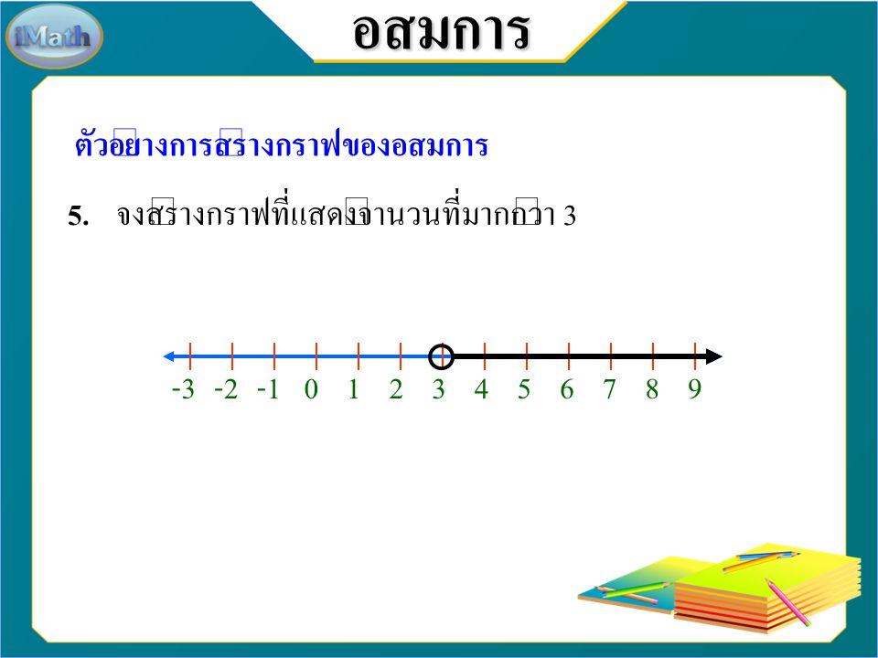 อสมการ ตัวอย่างการสร้างกราฟของอสมการ 5.