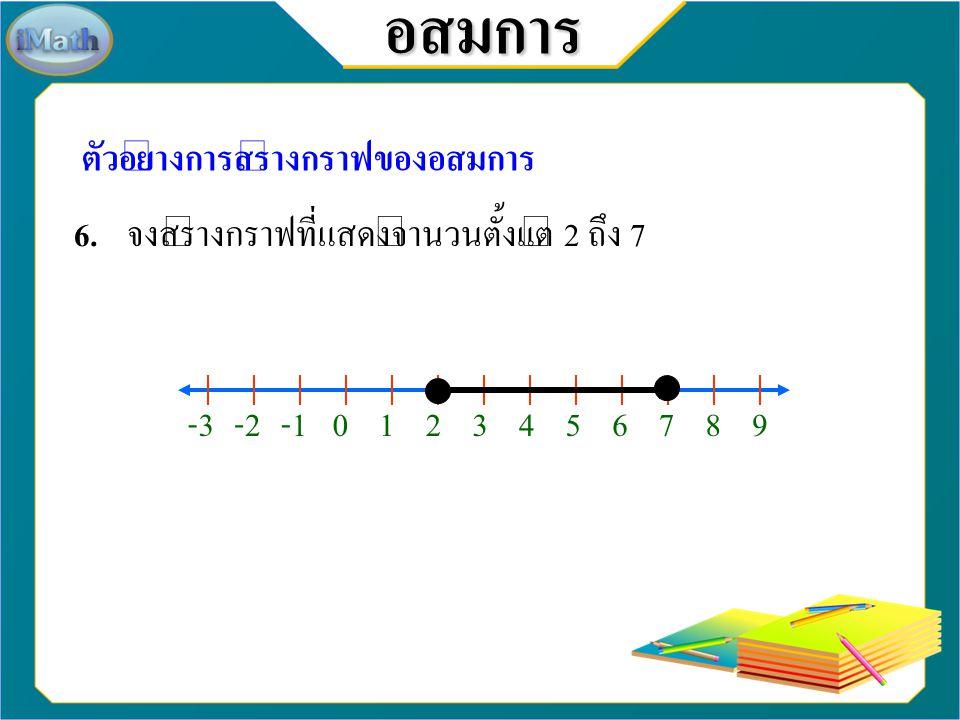 อสมการ ตัวอย่างการสร้างกราฟของอสมการ 6.