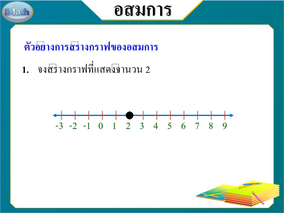 อสมการ ตัวอย่างการสร้างกราฟของอสมการ 1. จงสร้างกราฟที่แสดงจำนวน 2 -3