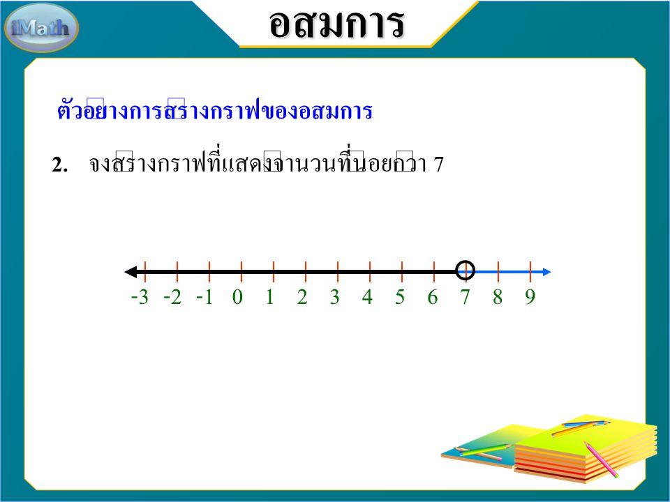 อสมการ ตัวอย่างการสร้างกราฟของอสมการ 2.