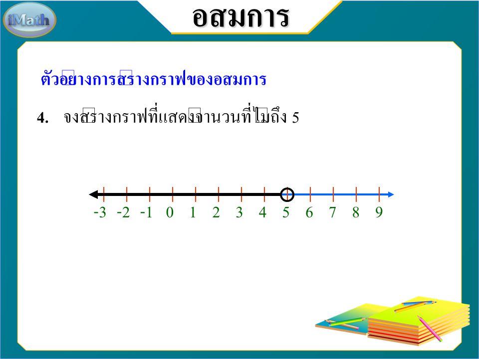อสมการ ตัวอย่างการสร้างกราฟของอสมการ 4.
