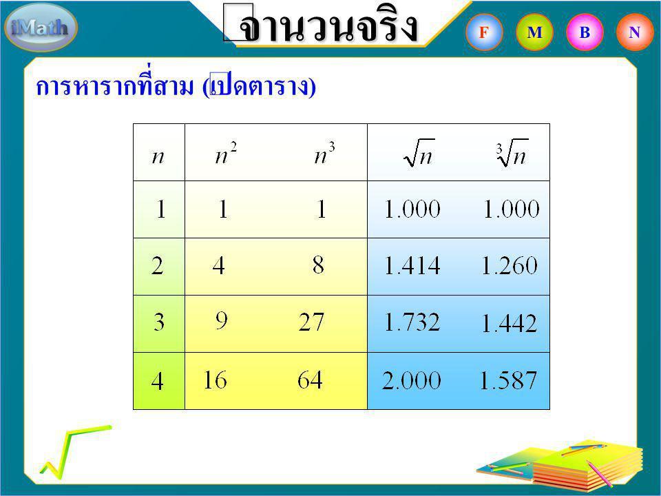 จำนวนจริง F M B N การหารากที่สาม (เปิดตาราง)
