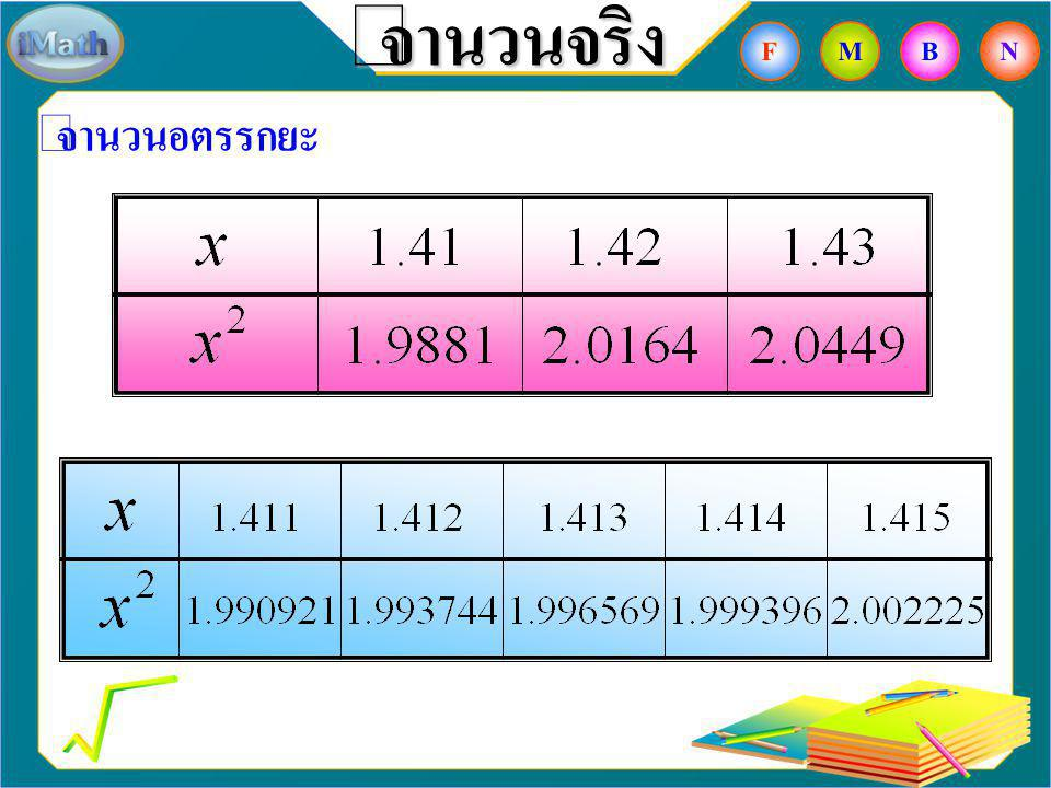 จำนวนจริง F M B N จำนวนอตรรกยะ
