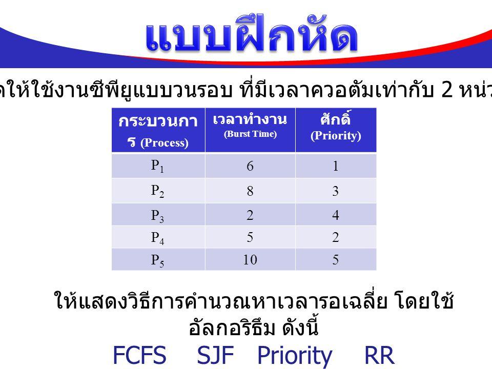 แบบฝึกหัด FCFS SJF Priority RR