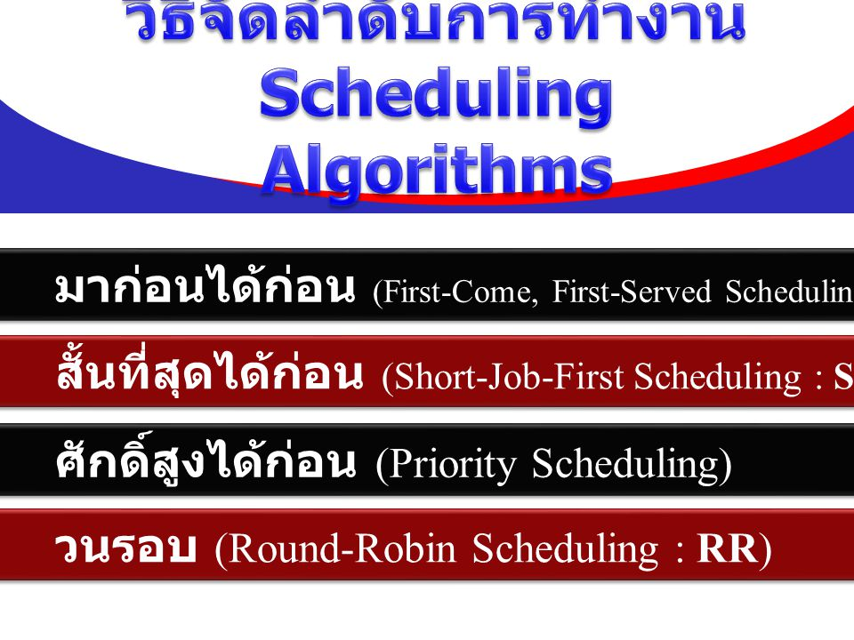 วิธีจัดลำดับการทำงาน Scheduling Algorithms