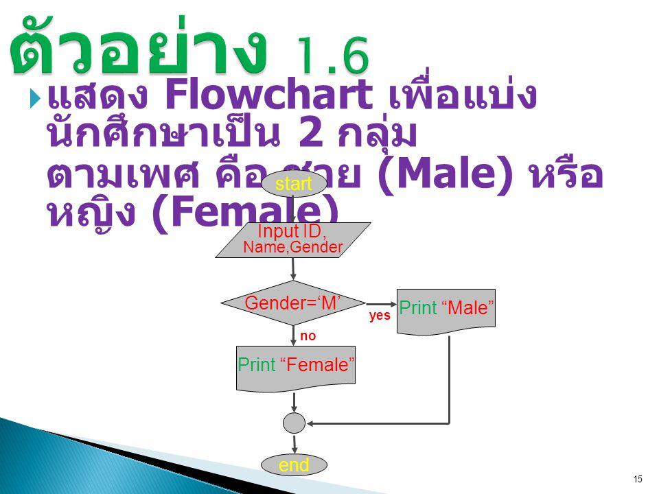 ตัวอย่าง 1.6 แสดง Flowchart เพื่อแบ่งนักศึกษาเป็น 2 กลุ่ม