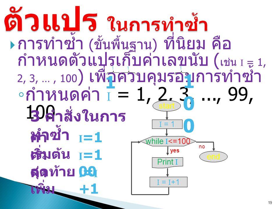 ตัวแปร ในการทำซ้ำ กำหนดค่า I = 1, 2, 3, ..., 99, 100 100