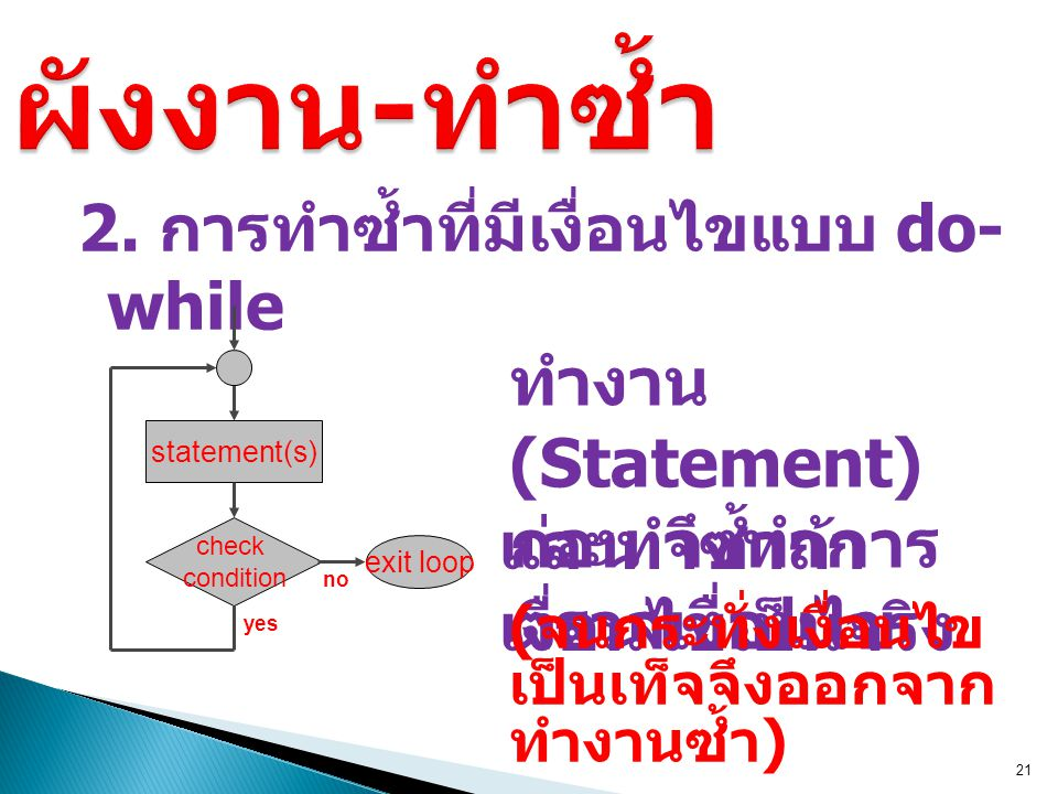 ผังงาน-ทำซ้ำ ทำงาน (Statement) ก่อน จึงทำการตรวจเงื่อนไข