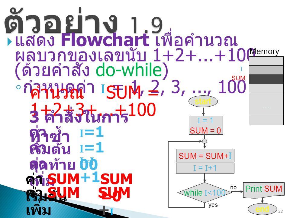 ตัวอย่าง 1.9 แสดง Flowchart เพื่อคำนวณ ผลบวกของเลขนับ 1+2+...+100 (ด้วยคำสั่ง do-while) กำหนดค่า I = 1, 2, 3, ..., 100.