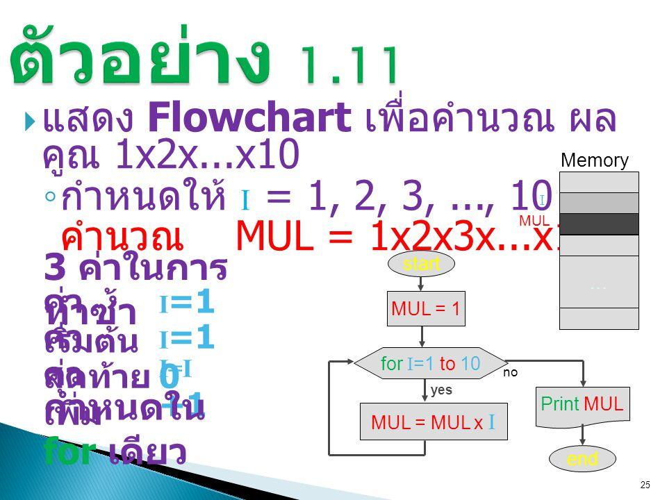 ตัวอย่าง 1.11 แสดง Flowchart เพื่อคำนวณ ผลคูณ 1x2x...x10