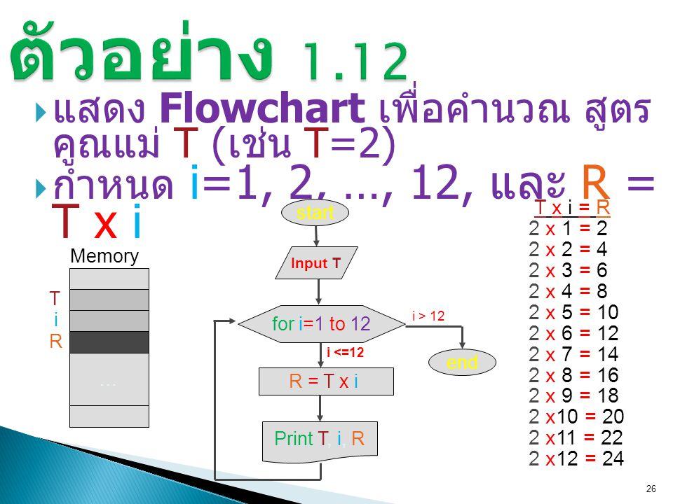 ตัวอย่าง 1.12 แสดง Flowchart เพื่อคำนวณ สูตรคูณแม่ T (เช่น T=2)