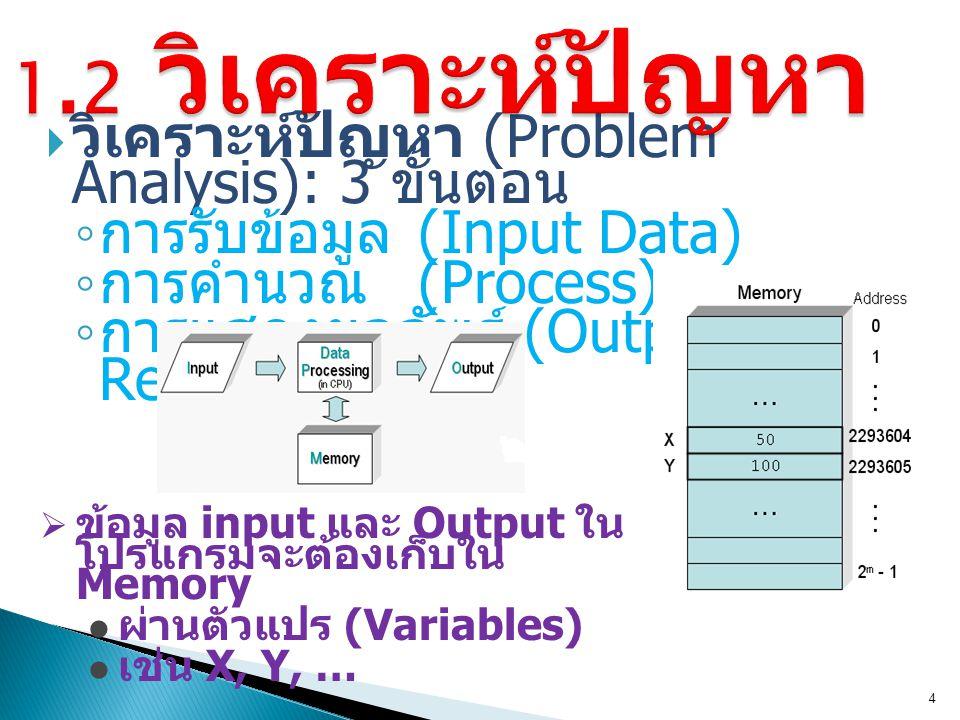 1.2 วิเคราะห์ปัญหา วิเคราะห์ปัญหา (Problem Analysis): 3 ขั้นตอน