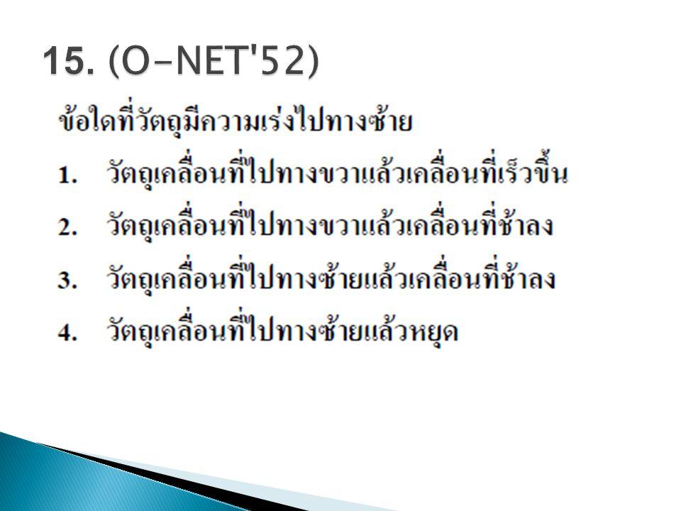 15. (O-NET 52)