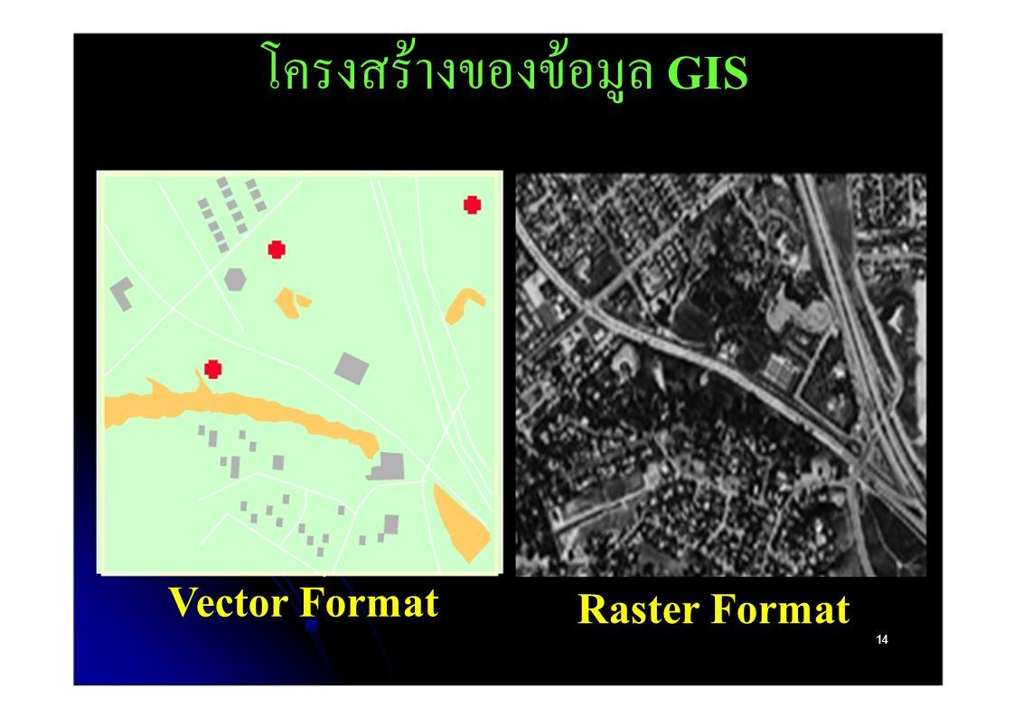 โครงสร้างของข้อมูล GIS