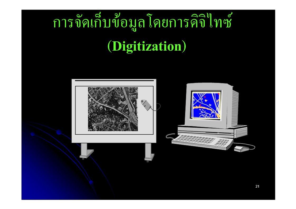 การจัดเก็บข้อมูลโดยการดิจิไทซ์ (Digitization)