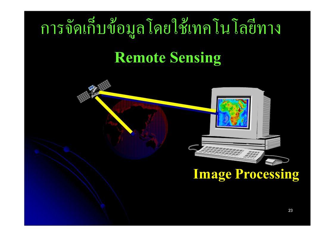 การจัดเก็บข้อมูลโดยใช้เทคโนโลยีทาง Remote Sensing