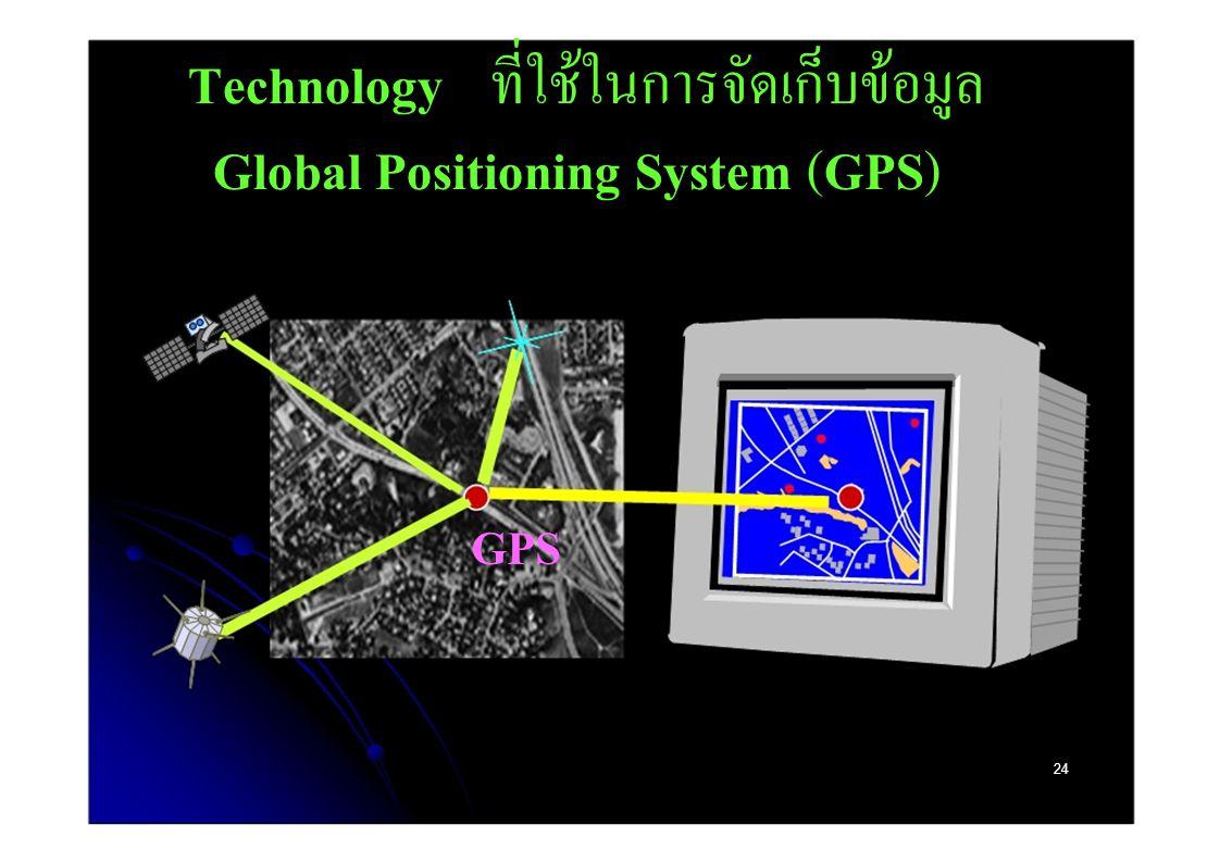Technology ที่ใช้ในการจัดเก็บข้อมูล Global Positioning System (GPS)