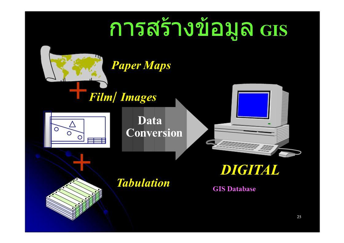+ + การสร้างข้อมูล GIS DIGITAL Paper Maps Film/ Images Data Conversion