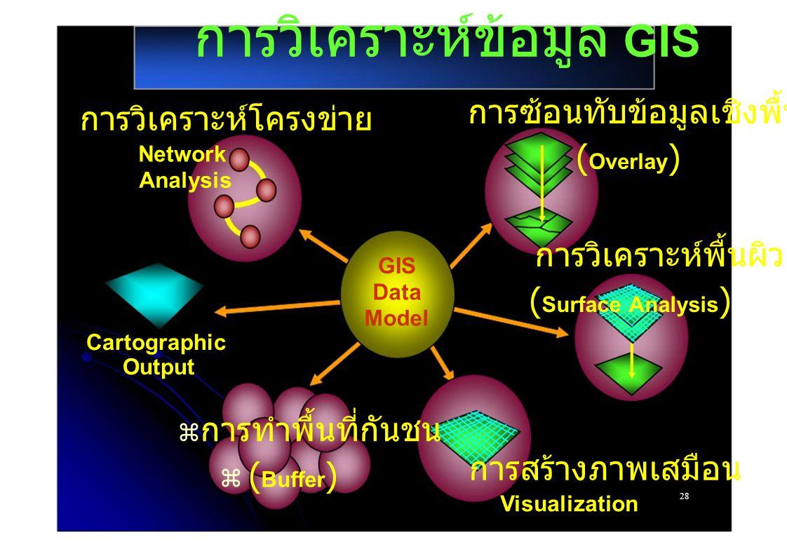 การวิเคราะห์ข้อมูล GIS