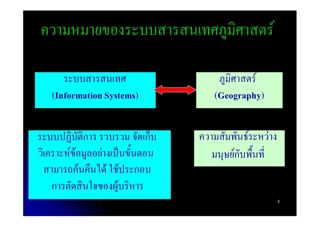 ความหมายของระบบสารสนเทศภูมิศาสตร์