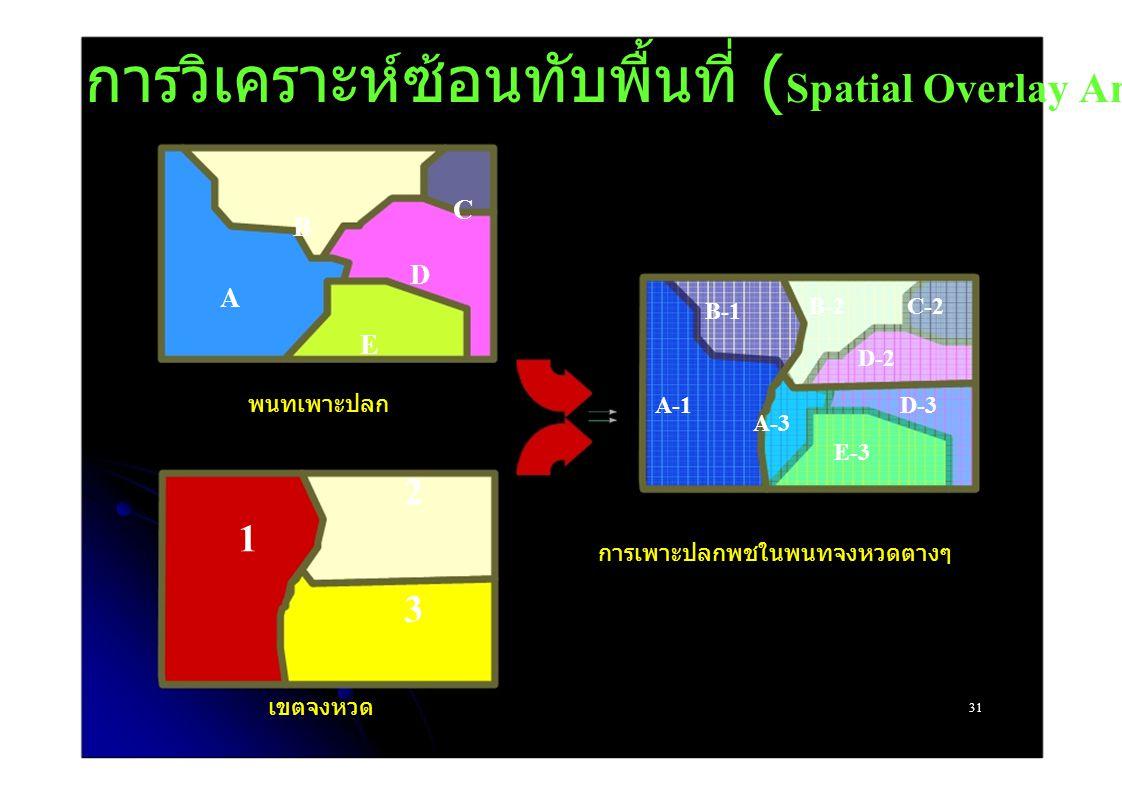 การวิเคราะห์ซ้อนทับพื้นที่ (Spatial Overlay Analysis)