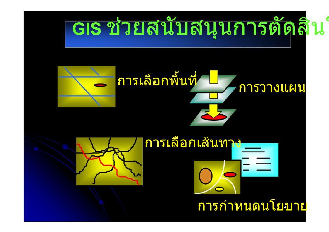 GIS ช่วยสนับสนุนการตัดสินใจ