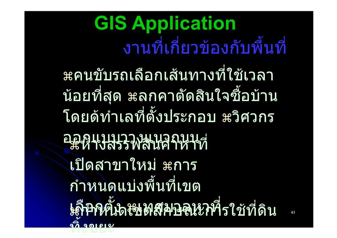 GIS Application งานที่เกี่ยวข้องกับพื้นที่