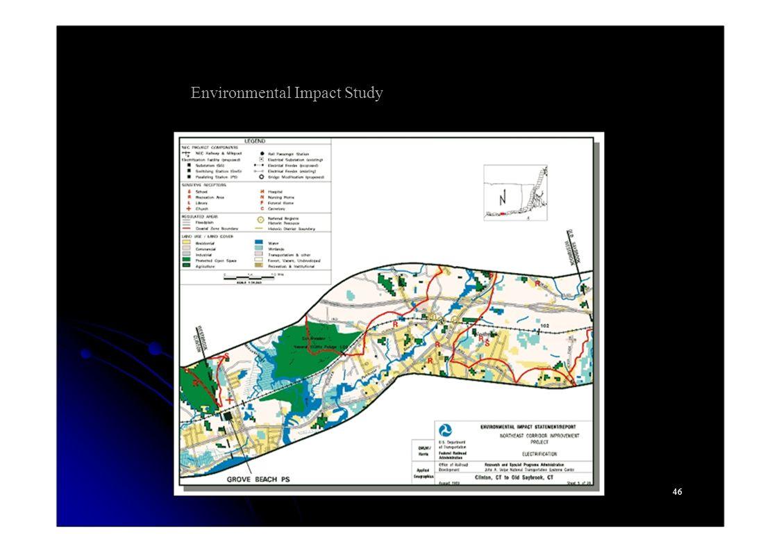 Environmental Impact Study
