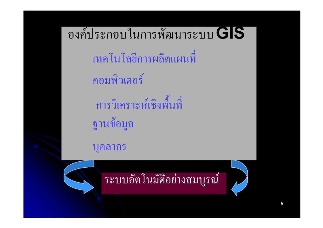 องค์ประกอบในการพัฒนาระบบ GIS