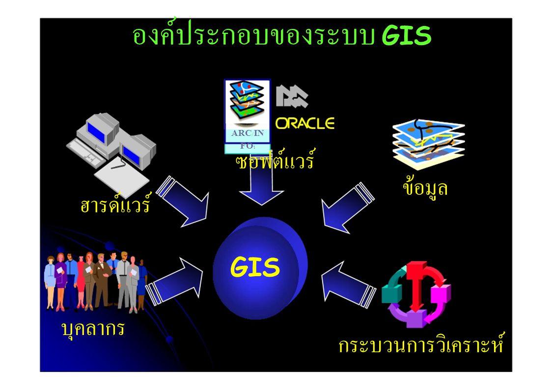 องค์ประกอบของระบบ GIS