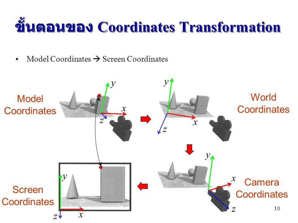 ขั้นตอนของ Coordinates Transformation