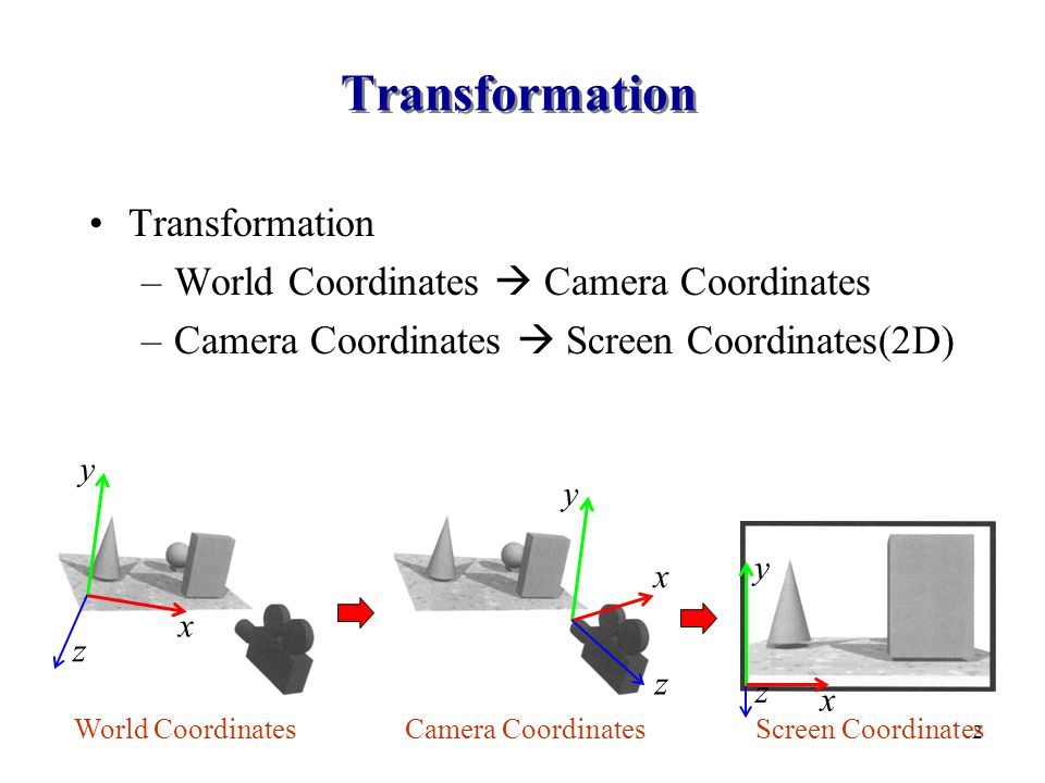 Transformation Transformation World Coordinates  Camera Coordinates