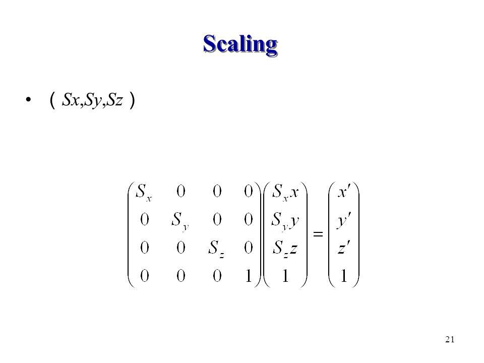 Scaling (Sx,Sy,Sz)