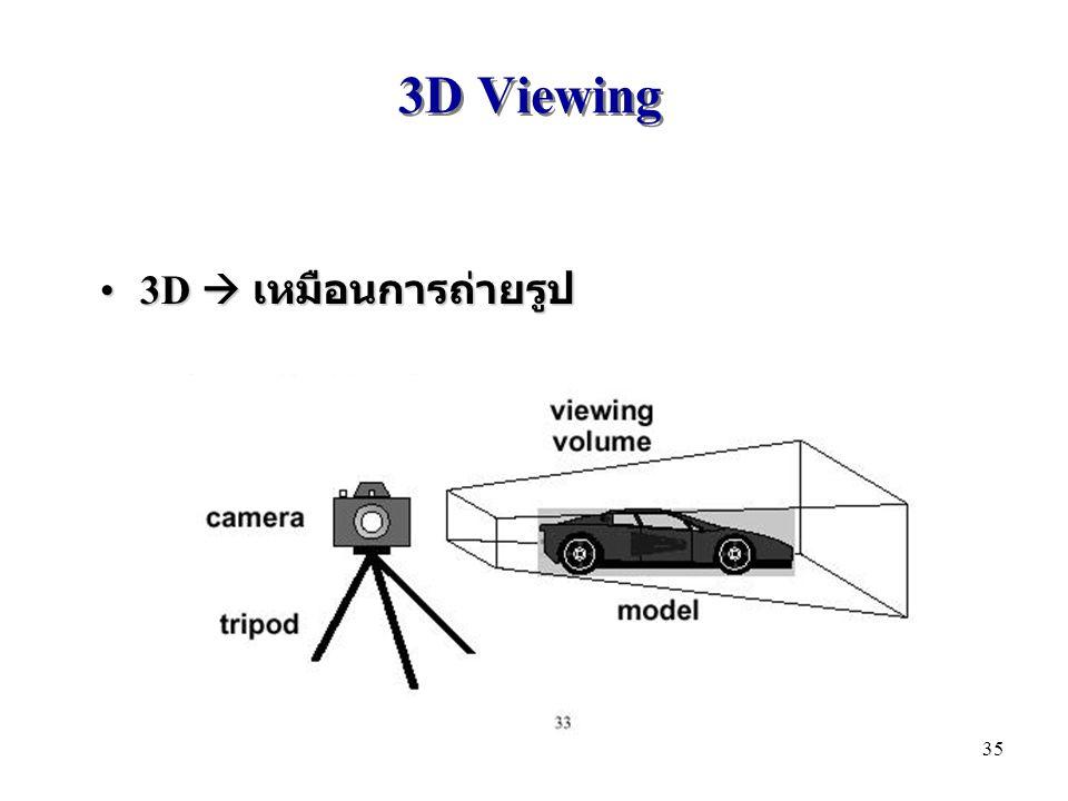 3D Viewing 3D  เหมือนการถ่ายรูป