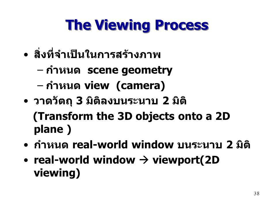 The Viewing Process สิ่งที่จำเป็นในการสร้างภาพ กำหนด scene geometry
