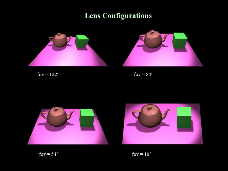 Lens Configurations fov = 122° fov = 84° fov = 54° fov = 10°