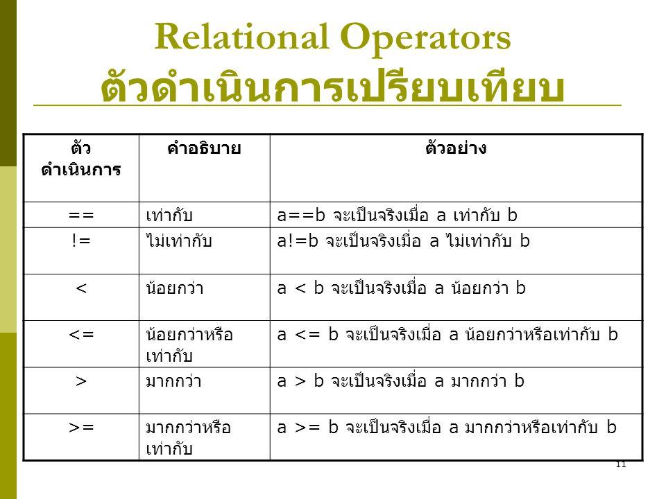 Relational Operators ตัวดำเนินการเปรียบเทียบ