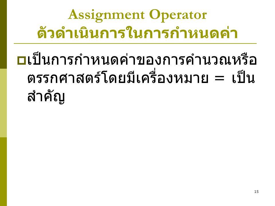Assignment Operator ตัวดำเนินการในการกำหนดค่า