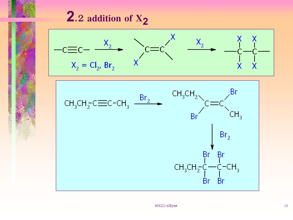 2.2 addition of X2 403221-alkyne