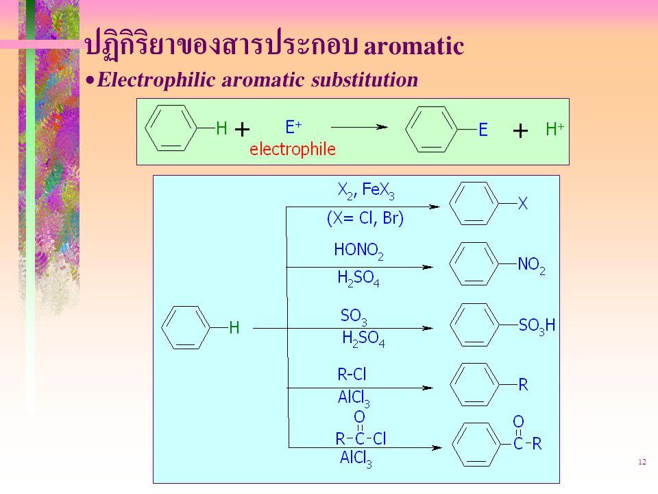 ปฏิกิริยาของสารประกอบ aromatic